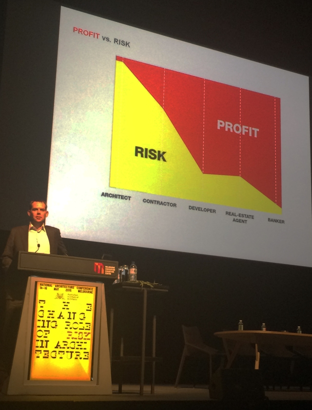 Risk V Profit