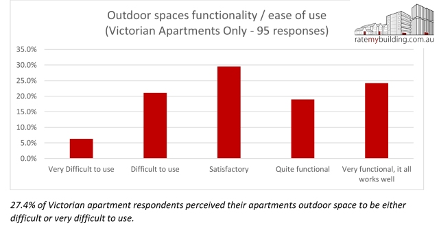 outdoor space data copy
